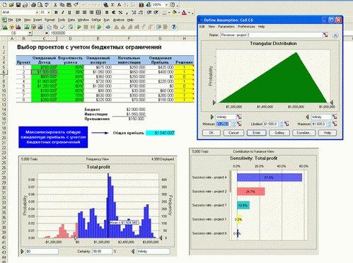Analista de datos, pronósticos, modelos y encuestas