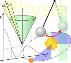 Clases personalizadas de nivelacion, fisica y matematicas a domicilio